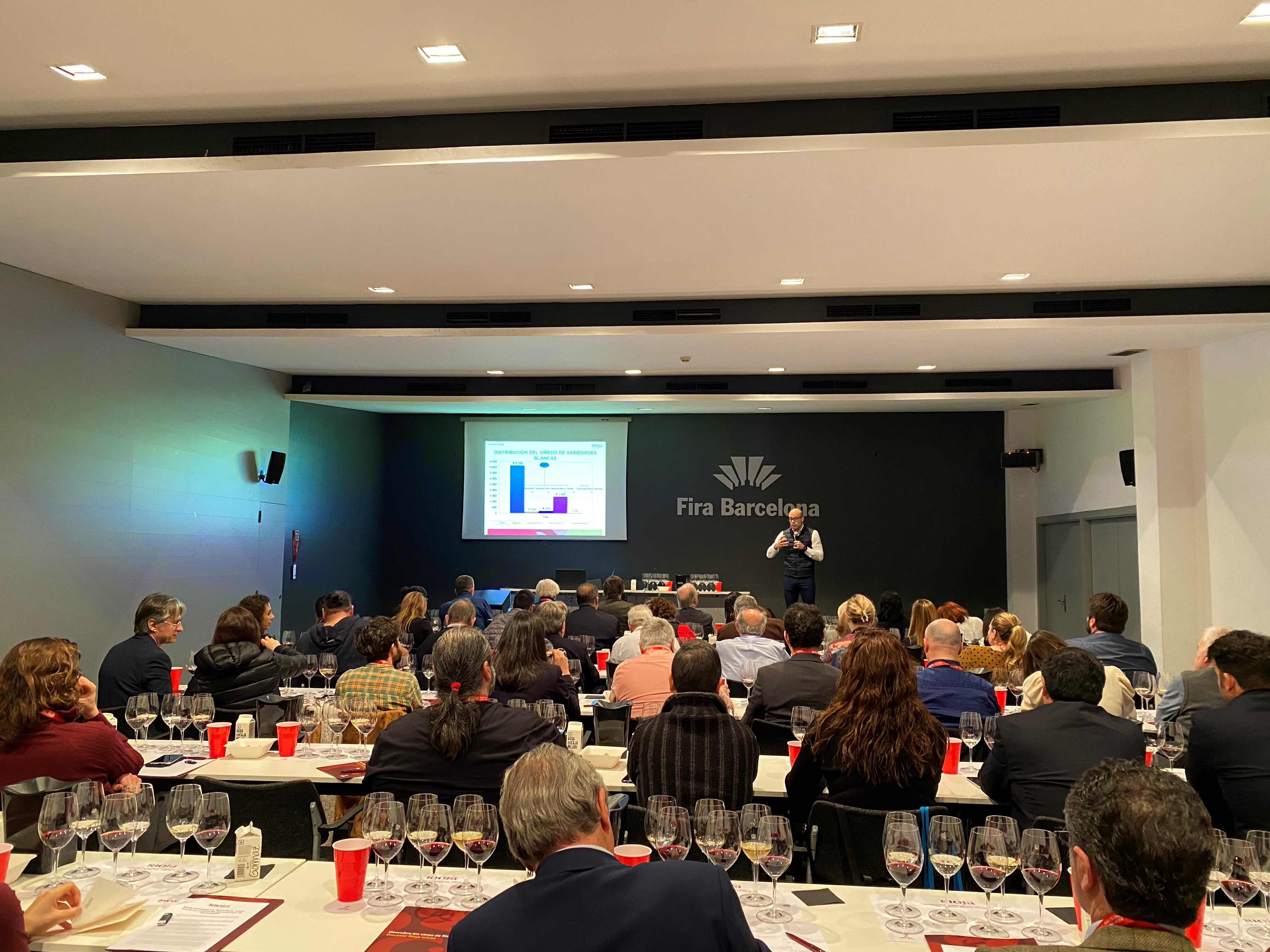 Rioja en Barcelona Wine Week